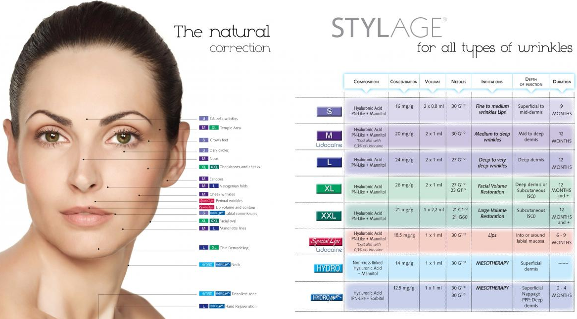 stylage_products