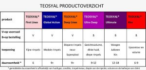teosyal_table